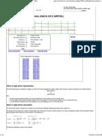 NACA 4 Digit Airfoil Generator (NACA 5412 AIRFOIL)