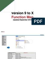 V92XFunctions.pdf