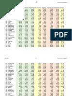 End of Week 26 Sep 2014 Nse Equiies Break Out Stocks