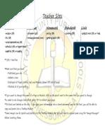 teacher sites cheat sheet