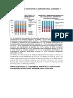 Importaciones de Productos de Consumo Final Duradero y No Duradero