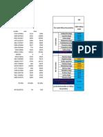 Comparativa Aminogramas Concentrado de Suero