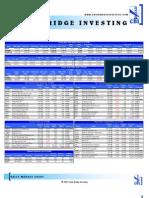 Daily Market Sheet 12-14-09