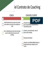 Derechos Del Coaching