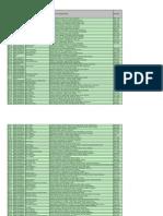 Atf List for Dvla