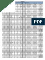 VehiculosPublicados2014.pdf