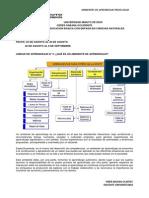 GUÍA 2 - AMBIENTES DE APRENDIZAJE PREESCOLARr.docx