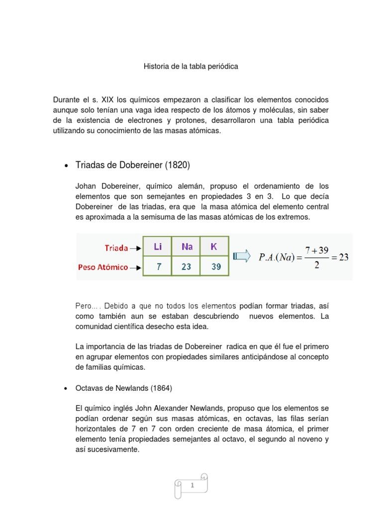 Historia de la tabla peridica 1536050249v1 urtaz Choice Image