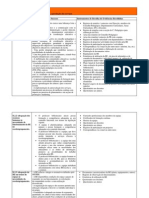 Microsoft Word - Tabela D2