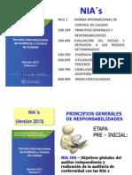 NIAs 200 y 210