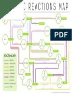 Map of Organic Reaction