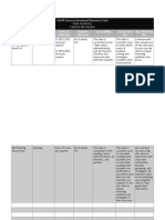 data inventory mod 5 pdf