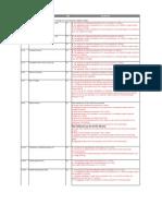 API 1104 Defects-Acceptance-Criteria Final