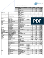Ds Siem Supported Devices(1)