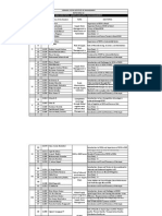 Term Paper Topics - LSCM 2011-13