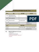 Programa Ing Transporte 2014-II