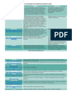 tablas-wikis-ventajas y desventajas de las plataformas gratuitas