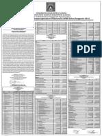 Publikasi Laporan Keuangan Fix