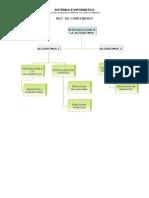 Red de Contenidos Introduccion a la Algoritmia.doc