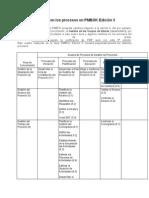 Resumen de Cambios en Los Procesos en PMBOK Edición 5