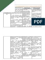 Tabela - D.1.3.