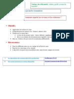 Activité Sous-thème 3 - Comment Répartir Les Revenus