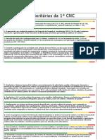 BILU 30 Propostas Prioritárias Da 1ª CNC