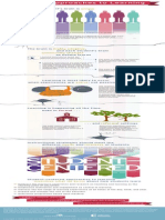 BrainyApproachesToLearning Infographic-PDF 032713