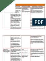 tabela-D3[1]