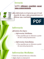 Inferencia (Conversión y Contraposición)