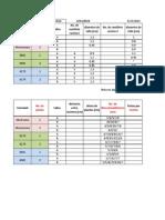 Reporte de Diámetros de Tallos y Morfología_Inv 8