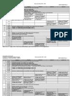 Psihologie Anul I 2013-2014 Sem 2