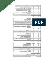 Plan de Estudios Del Programa de Ing Industrial Para Admisiones