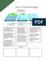 Mark Scheme for Coastal Qn 2003-2009