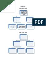 tat2 task3 lesson 4 flowchart