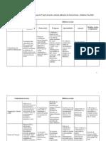 Tabela-matriz_-_novo_curso[1]