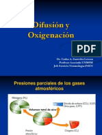 Difusión y Oxigenación