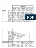 Tabela-matriz_da_1o_tarefa_Maria_Joao_Biscaia[1]
