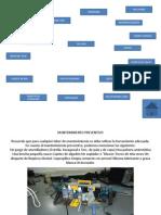 diapositivasmantenimientopreventivo-120919174657-phpapp01