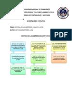 ORGANIZADORESHISTORIA DE LOS METODOS CUANTITATIVOS.docx