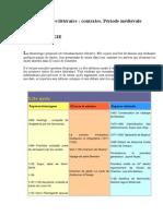 Cronologia medieval.doc