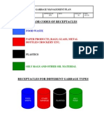Colour Codes of Receptacles
