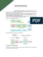 Planeación de Requerimientos de Distribución
