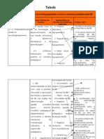 1ª parte_ Tabela subdominio_D.1