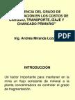 Frgmentación_UNCP
