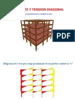 Cortante y Tension Diagonal