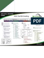 Dull Grading Chart