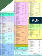 Gu-611- Pdo Engineering Standards and Procedures