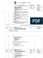 Yearly Scheme of Works f2 2013