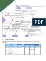 Tutorial - Ishikawa Fishbone Diagram Part 1